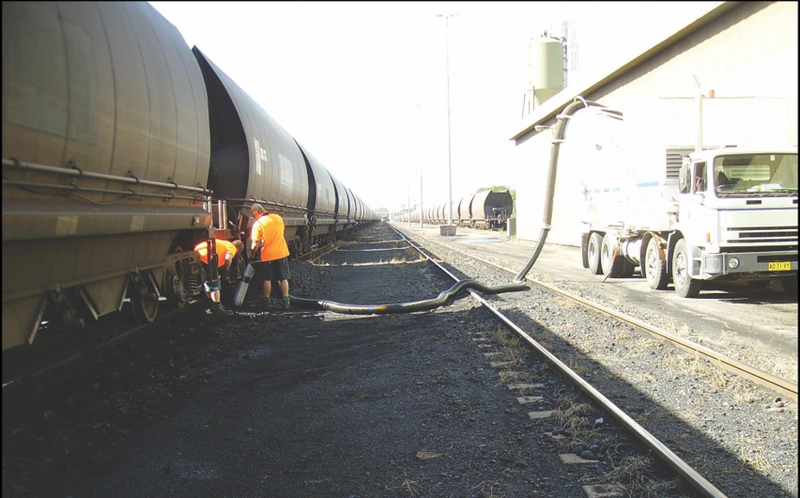 Rail Spills and Ballast Decontamination